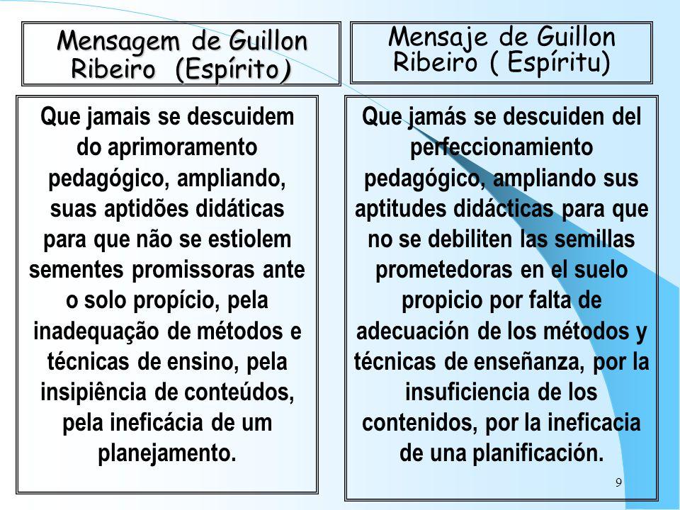 Mensagem de Guillon Ribeiro (Espírito)