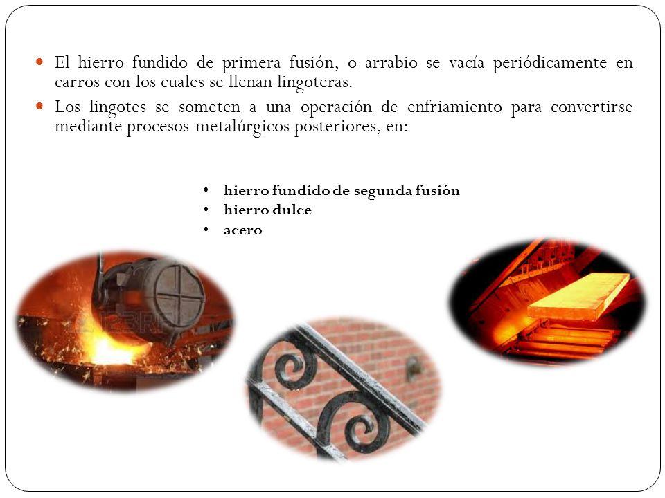 El hierro fundido de primera fusión, o arrabio se vacía periódicamente en carros con los cuales se llenan lingoteras.