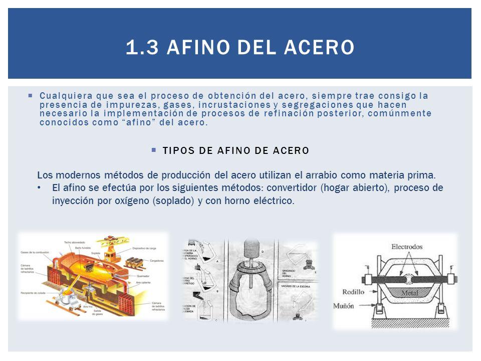 1.3 AFINO DEL ACERO TIPOS DE AFINO DE ACERO