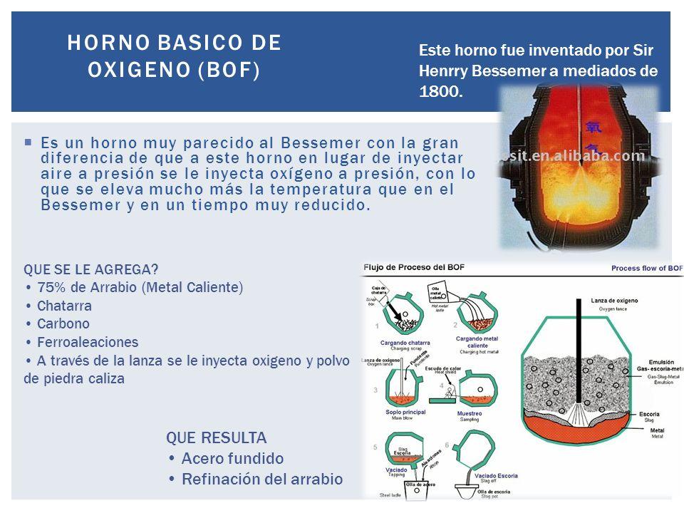 HORNO BASICO DE OXIGENO (BOF)