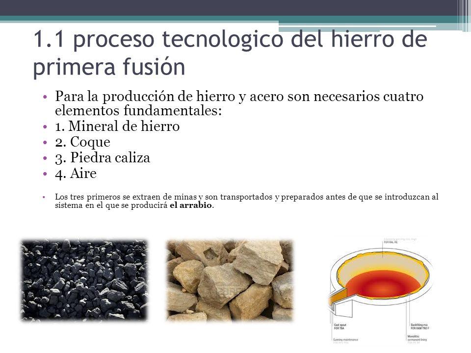 1.1 proceso tecnologico del hierro de primera fusión
