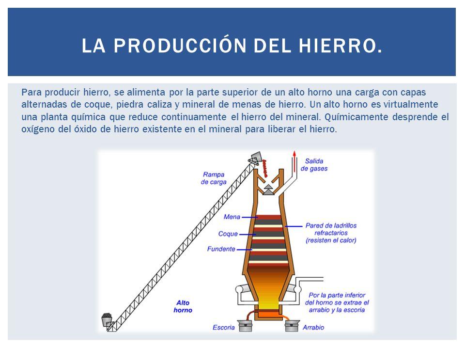 La producción del hierro.