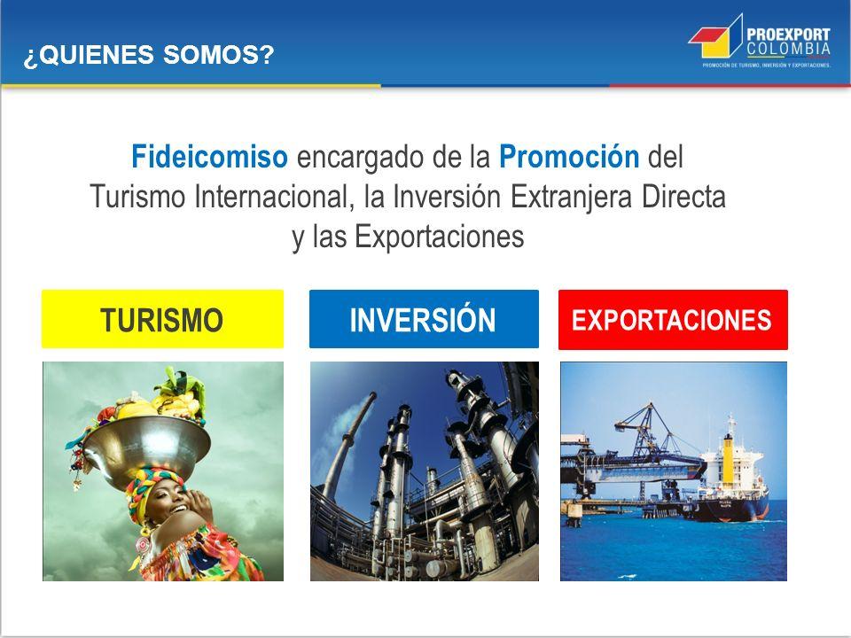 ¿QUIENES SOMOS Fideicomiso encargado de la Promoción del Turismo Internacional, la Inversión Extranjera Directa y las Exportaciones.