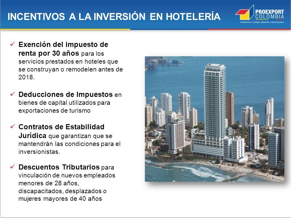 INCENTIVOS A LA INVERSIÓN EN HOTELERÍA