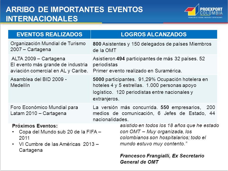 ARRIBO DE IMPORTANTES EVENTOS INTERNACIONALES