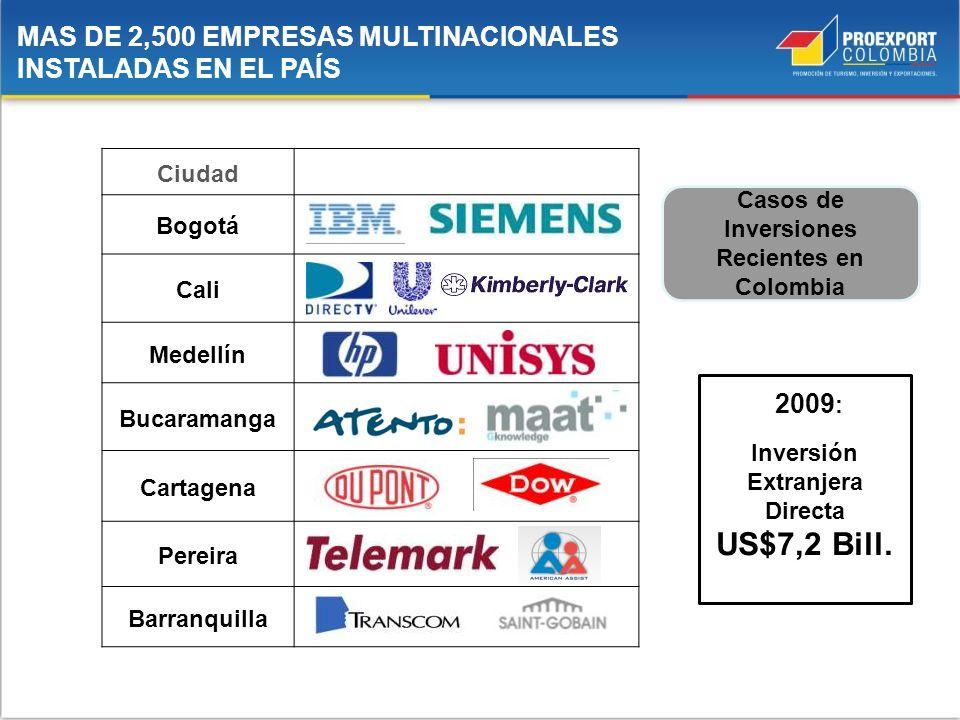 MAS DE 2,500 EMPRESAS MULTINACIONALES INSTALADAS EN EL PAÍS