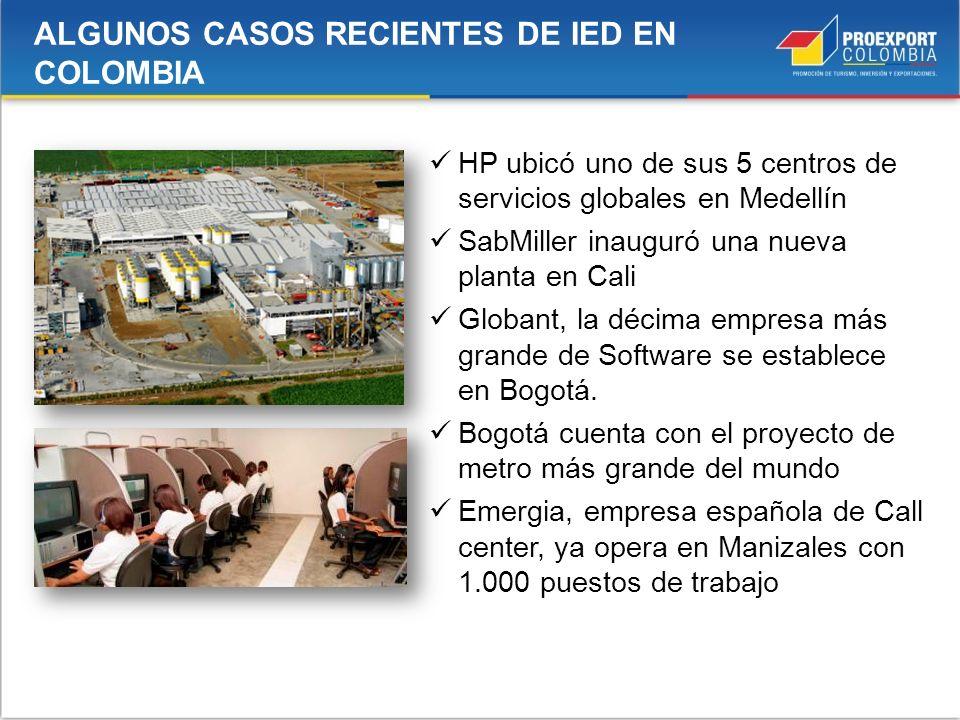 ALGUNOS CASOS RECIENTES DE IED EN COLOMBIA