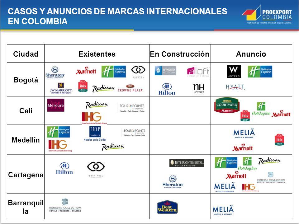 CASOS Y ANUNCIOS DE MARCAS INTERNACIONALES EN COLOMBIA