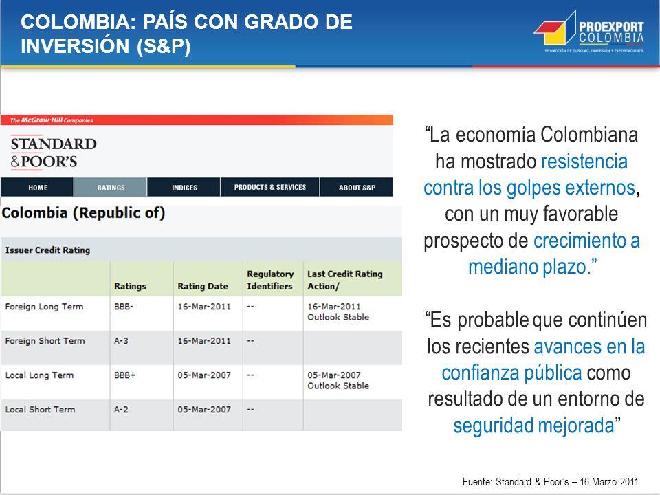 COLOMBIA: PAÍS CON GRADO DE INVERSIÓN (S&P)