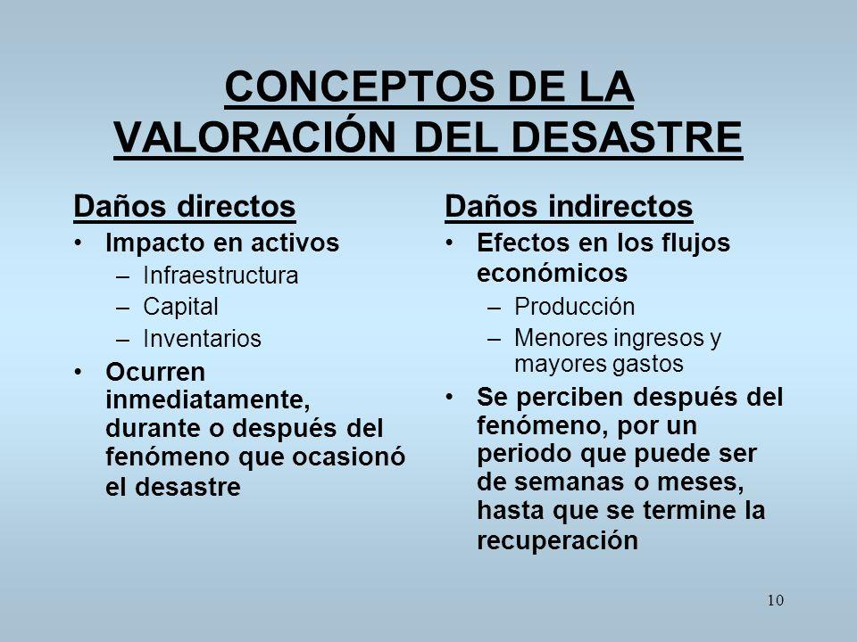 CONCEPTOS DE LA VALORACIÓN DEL DESASTRE