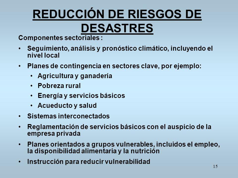 REDUCCIÓN DE RIESGOS DE DESASTRES