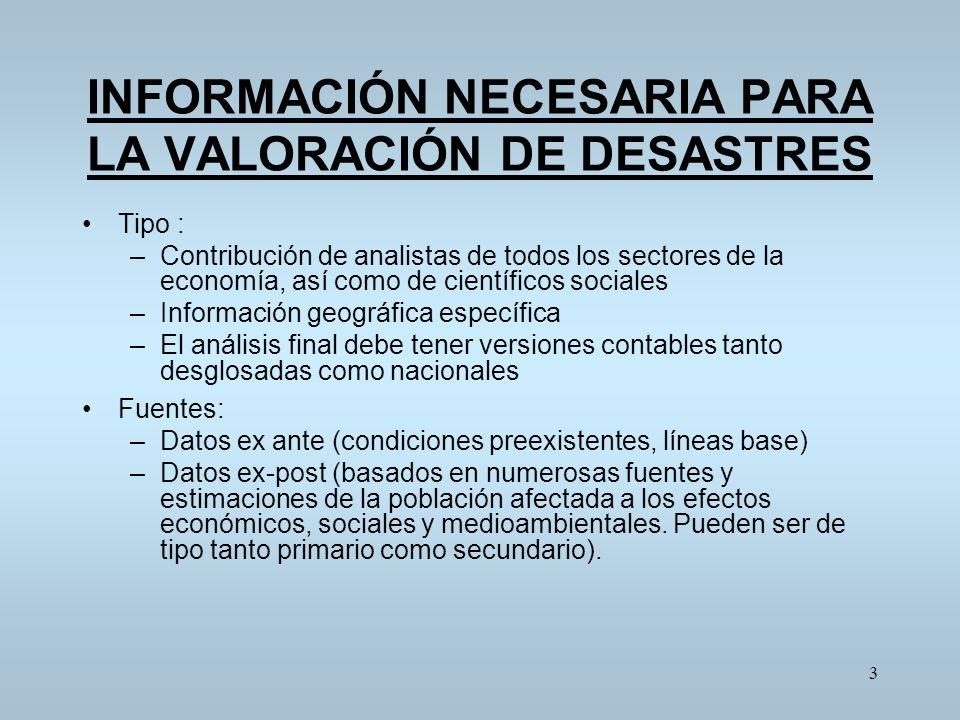 INFORMACIÓN NECESARIA PARA LA VALORACIÓN DE DESASTRES
