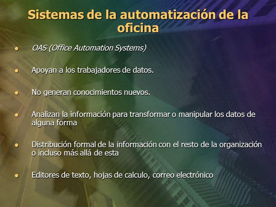 Tipos de sistemas sistemas de procesamiento de for La oficina caracteristicas