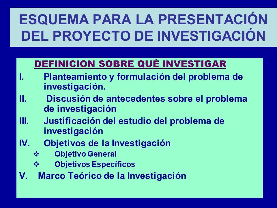 presentaciones de proyectos - Pertamini.co
