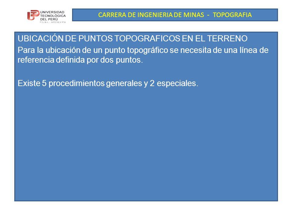 CARRERA DE INGENIERIA DE MINAS - TOPOGRAFIA