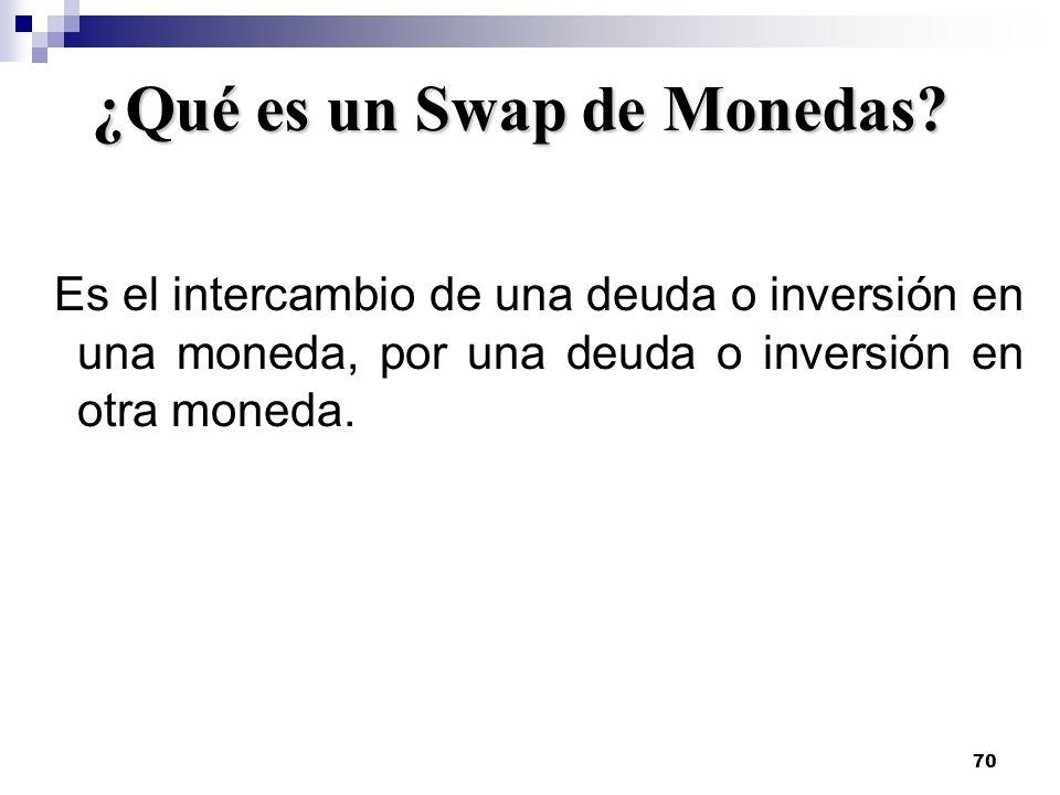 Que es un swap en forex