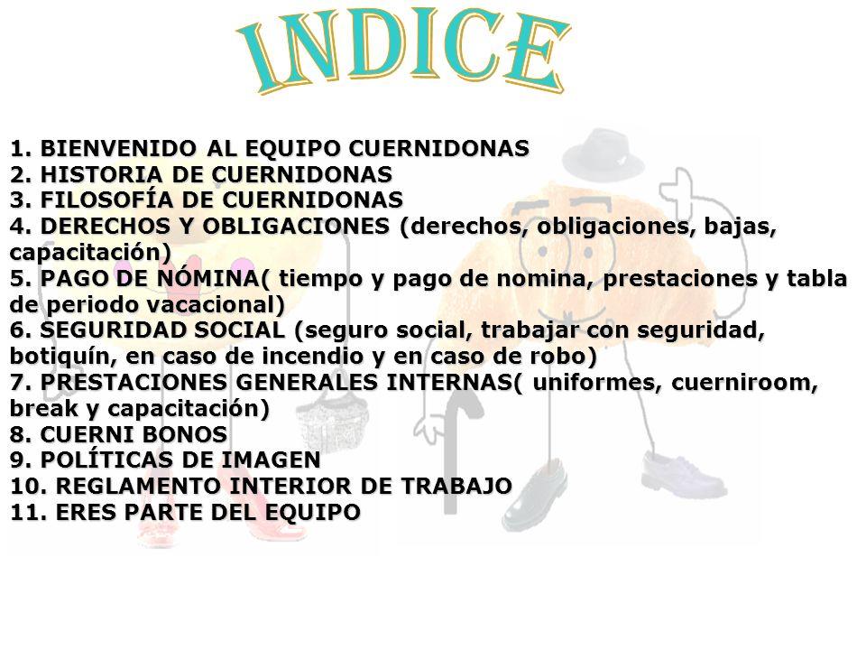 INDICE 1. BIENVENIDO AL EQUIPO CUERNIDONAS 2. HISTORIA DE CUERNIDONAS