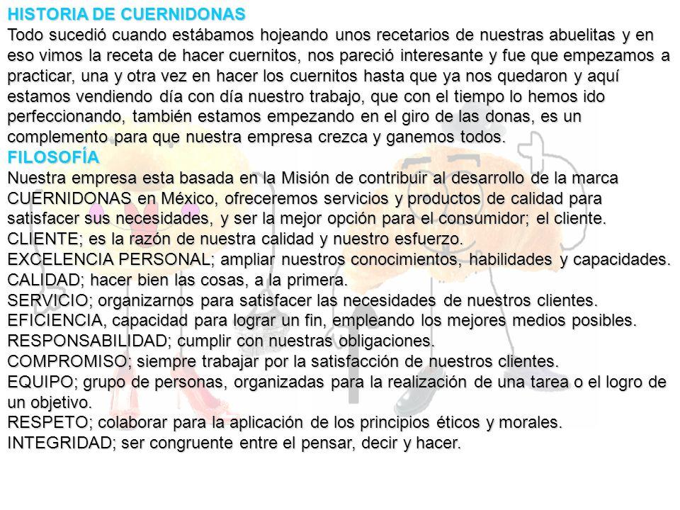 HISTORIA DE CUERNIDONAS