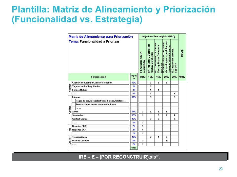 Moderamiento de Requerimientos de Software (IRE) - ppt descargar