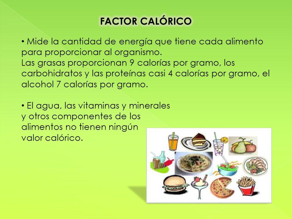 Nutrici n ppt descargar - Tabla de calorias de alimentos por cada gramos ...