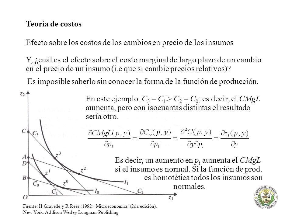 Efecto sobre los costos de los cambios en precio de los insumos