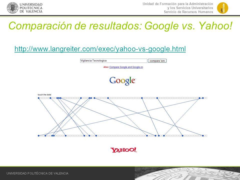 Comparación de resultados: Google vs. Yahoo!