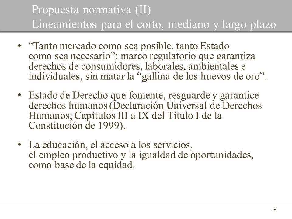 Propuesta normativa (II)