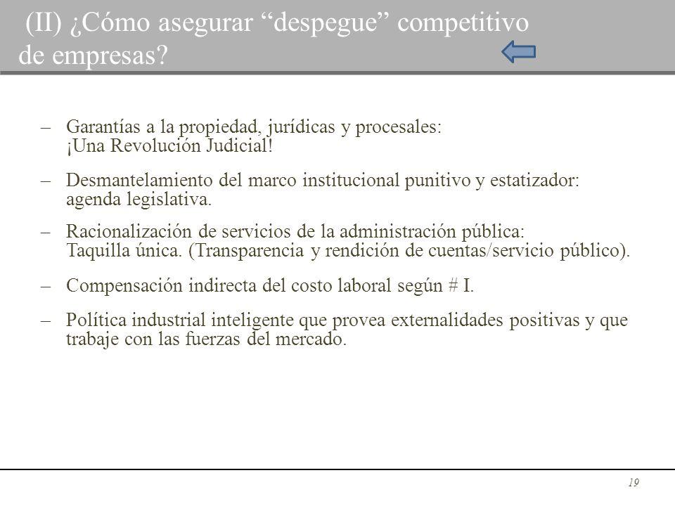 (II) ¿Cómo asegurar despegue competitivo de empresas