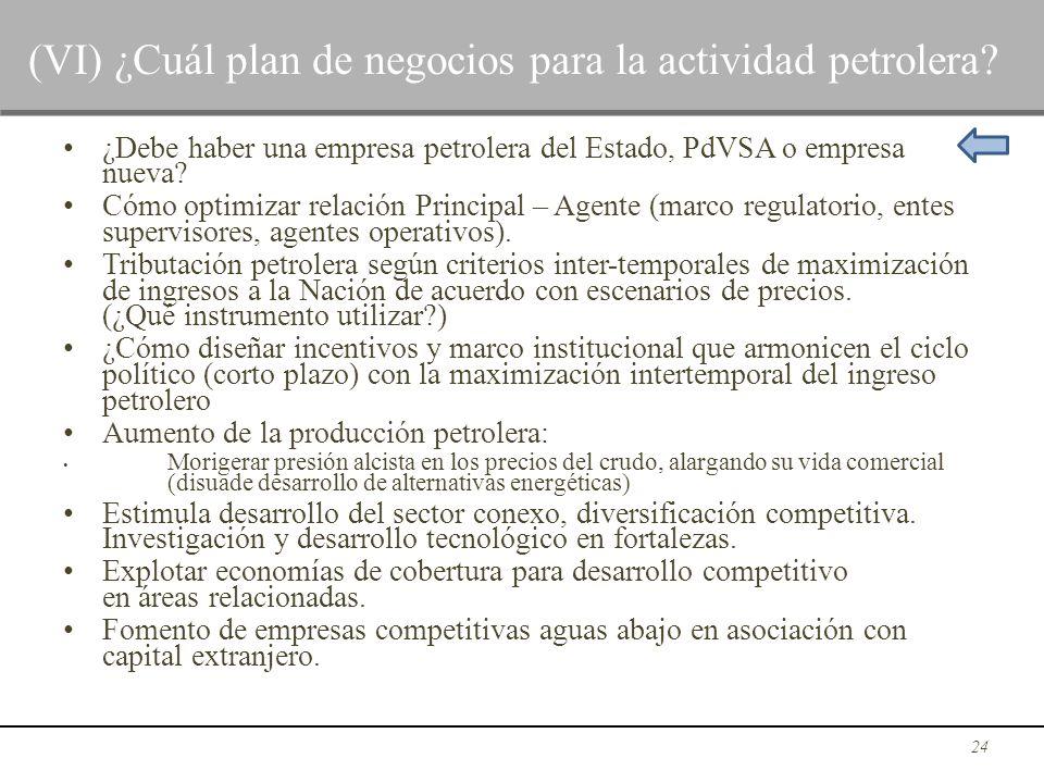 (VI) ¿Cuál plan de negocios para la actividad petrolera