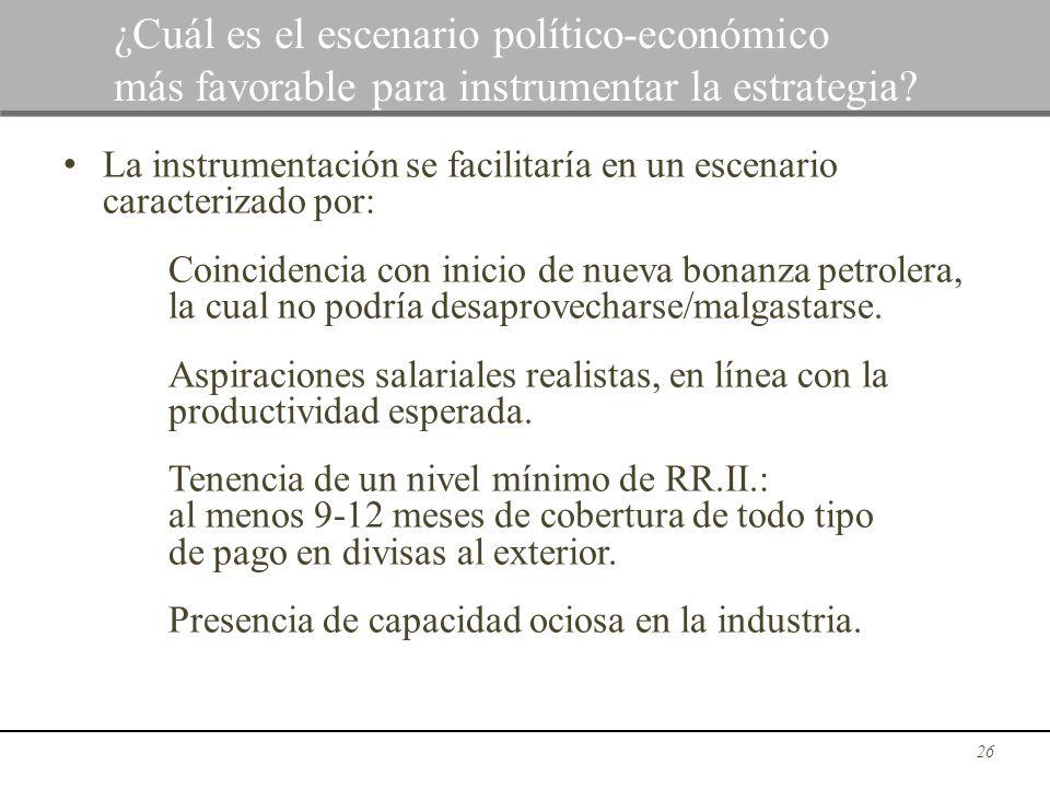 ¿Cuál es el escenario político-económico
