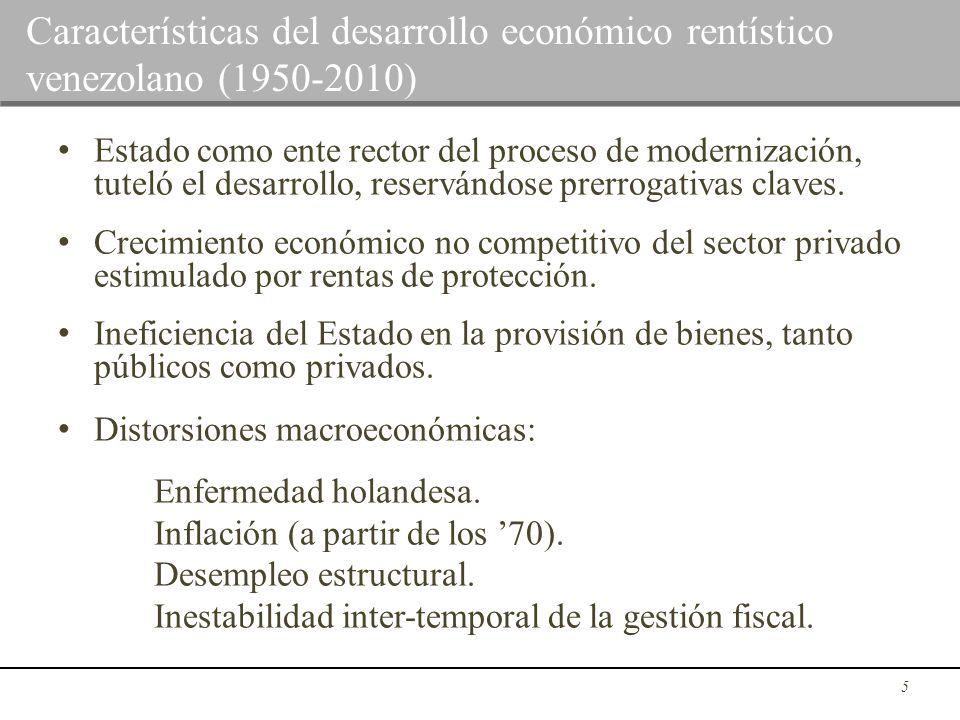 Características del desarrollo económico rentístico venezolano (1950-2010)