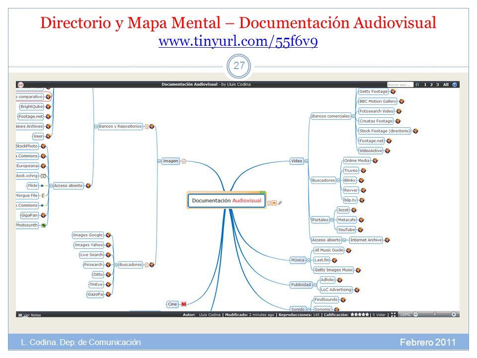 Directorio y Mapa Mental – Documentación Audiovisual www. tinyurl