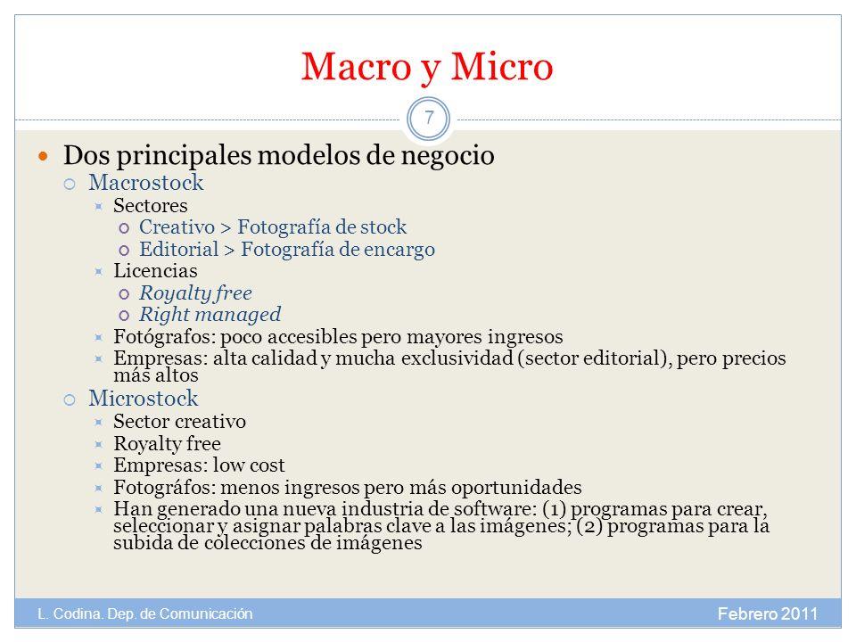Macro y Micro Dos principales modelos de negocio Macrostock Microstock