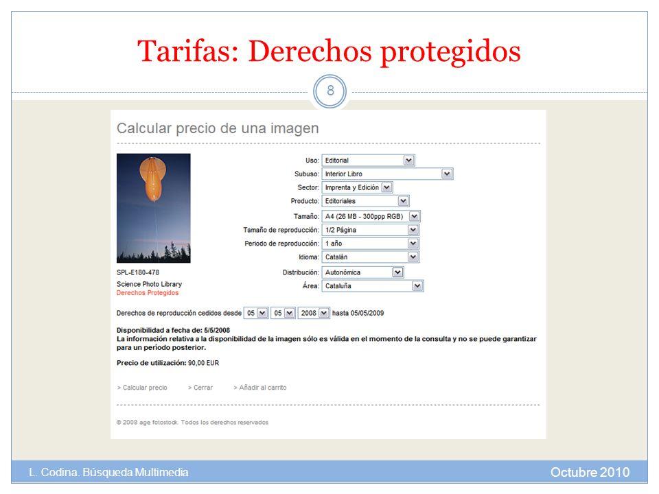 Tarifas: Derechos protegidos