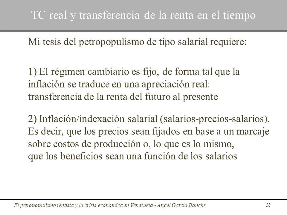 TC real y transferencia de la renta en el tiempo