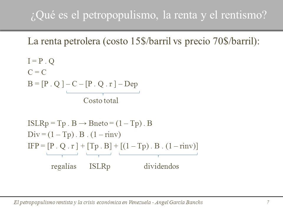 ¿Qué es el petropopulismo, la renta y el rentismo