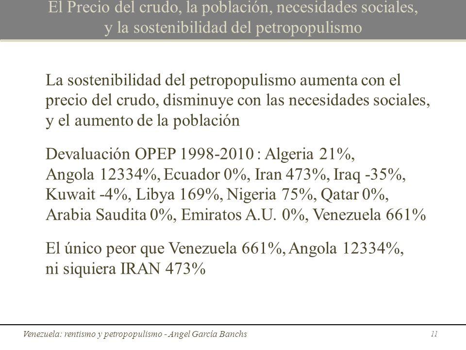 El Precio del crudo, la población, necesidades sociales, y la sostenibilidad del petropopulismo