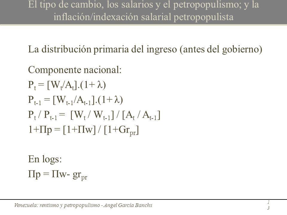 El tipo de cambio, los salarios y el petropopulismo; y la inflación/indexación salarial petropopulista