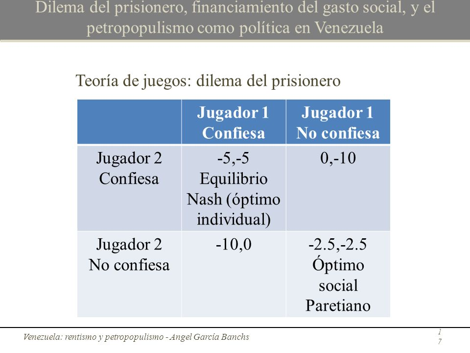 Dilema del prisionero, financiamiento del gasto social, y el petropopulismo como política en Venezuela