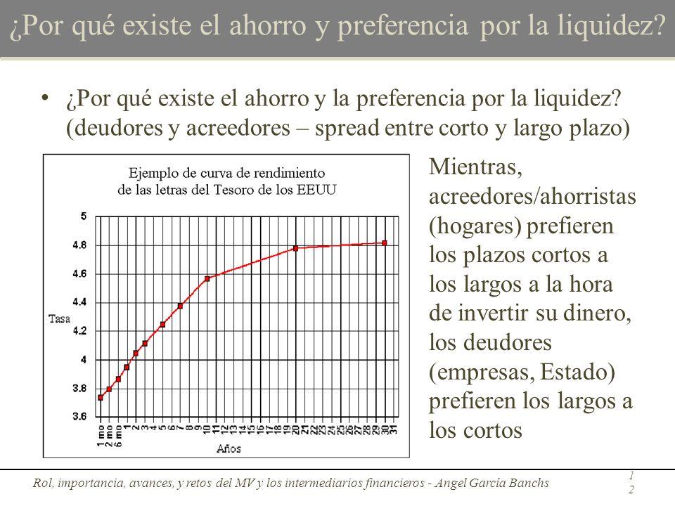 ¿Por qué existe el ahorro y preferencia por la liquidez