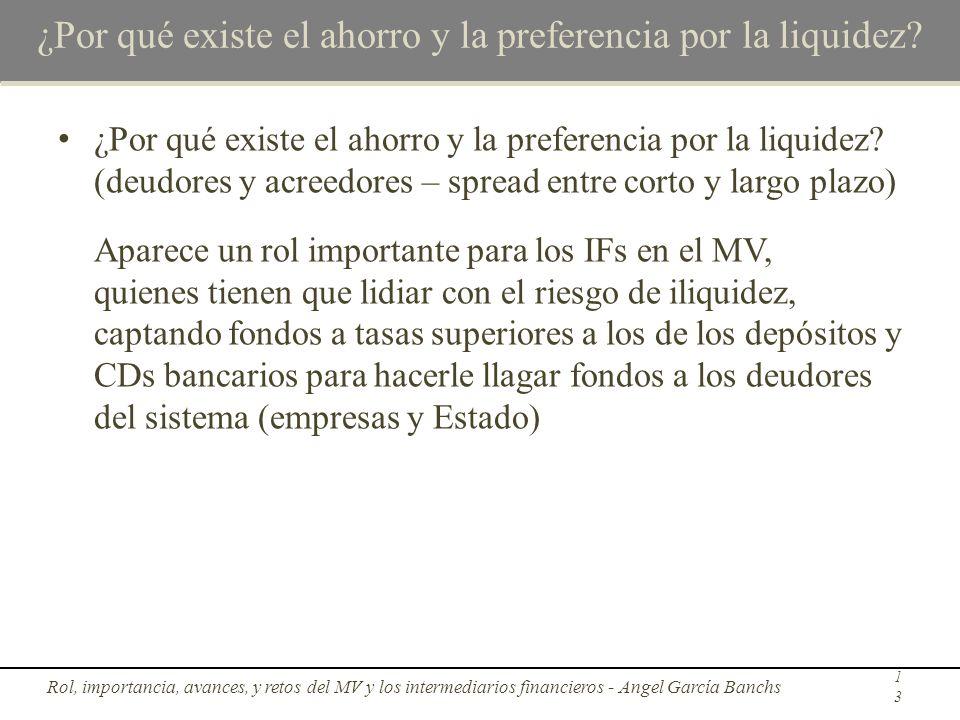 ¿Por qué existe el ahorro y la preferencia por la liquidez