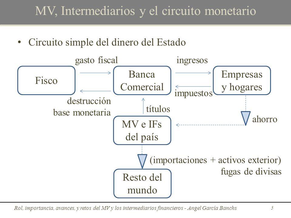 MV, Intermediarios y el circuito monetario