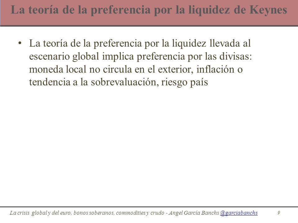 La teoría de la preferencia por la liquidez de Keynes