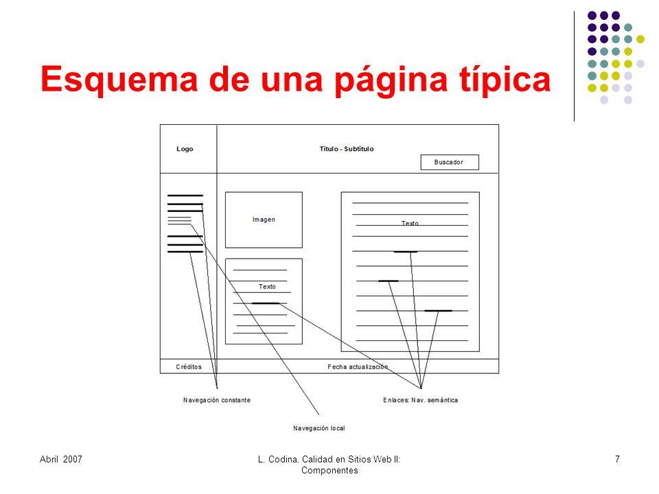 Esquema de una página típica