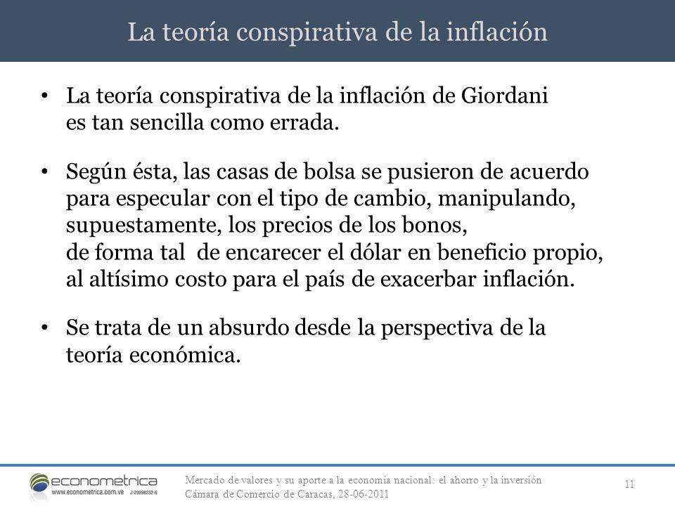 La teoría conspirativa de la inflación