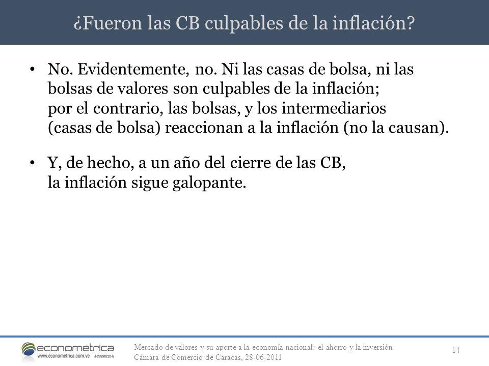 ¿Fueron las CB culpables de la inflación