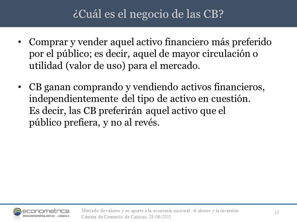 ¿Cuál es el negocio de las CB