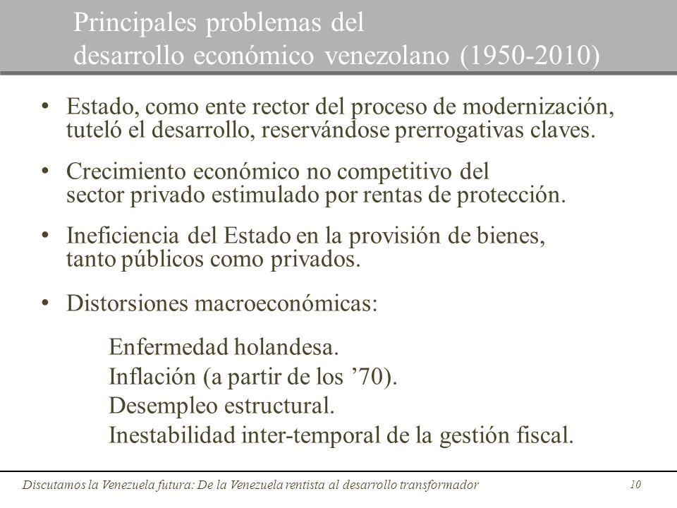 Principales problemas del desarrollo económico venezolano (1950-2010)