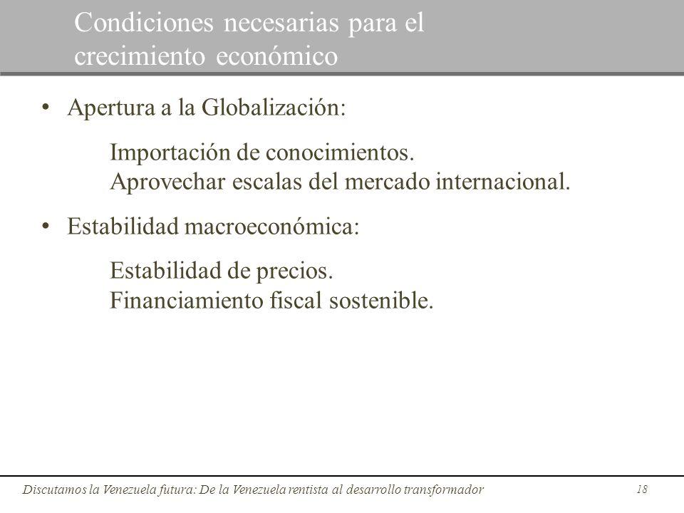 Condiciones necesarias para el crecimiento económico