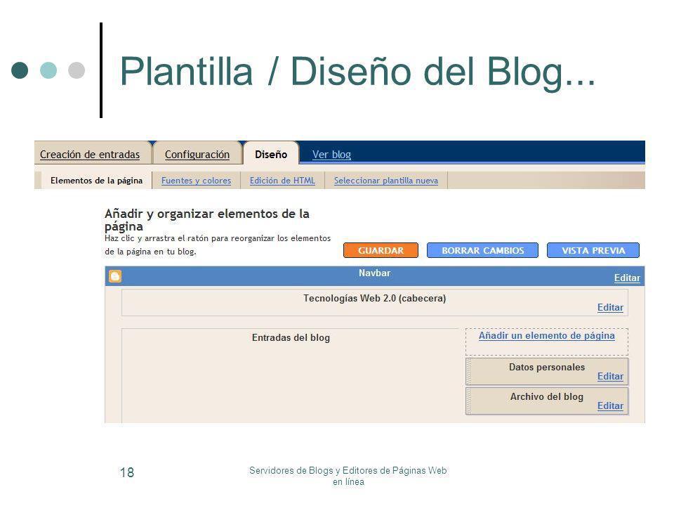 Plantilla / Diseño del Blog...